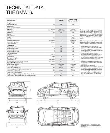 BMWi3 Guide  The Electic Car Owners Guide full of useful tips