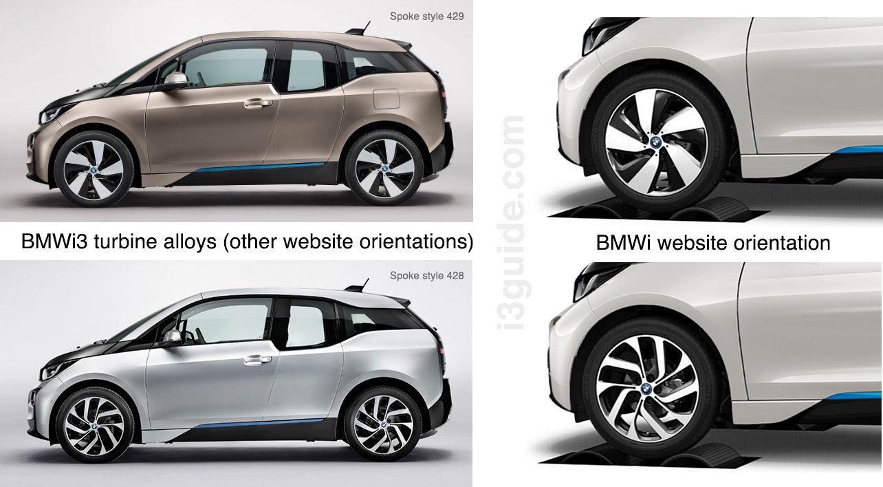 BMW i3 wheel orientation